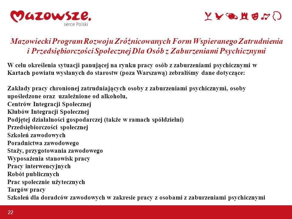 Mazowiecki Program Rozwoju Zróżnicowanych Form Wspieranego Zatrudnienia i Przedsiębiorczości Społecznej Dla Osób z Zaburzeniami Psychicznymi W celu ok