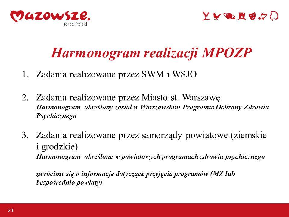 Harmonogram realizacji MPOZP 23 1.Zadania realizowane przez SWM i WSJO 2.Zadania realizowane przez Miasto st. Warszawę Harmonogram określony został w