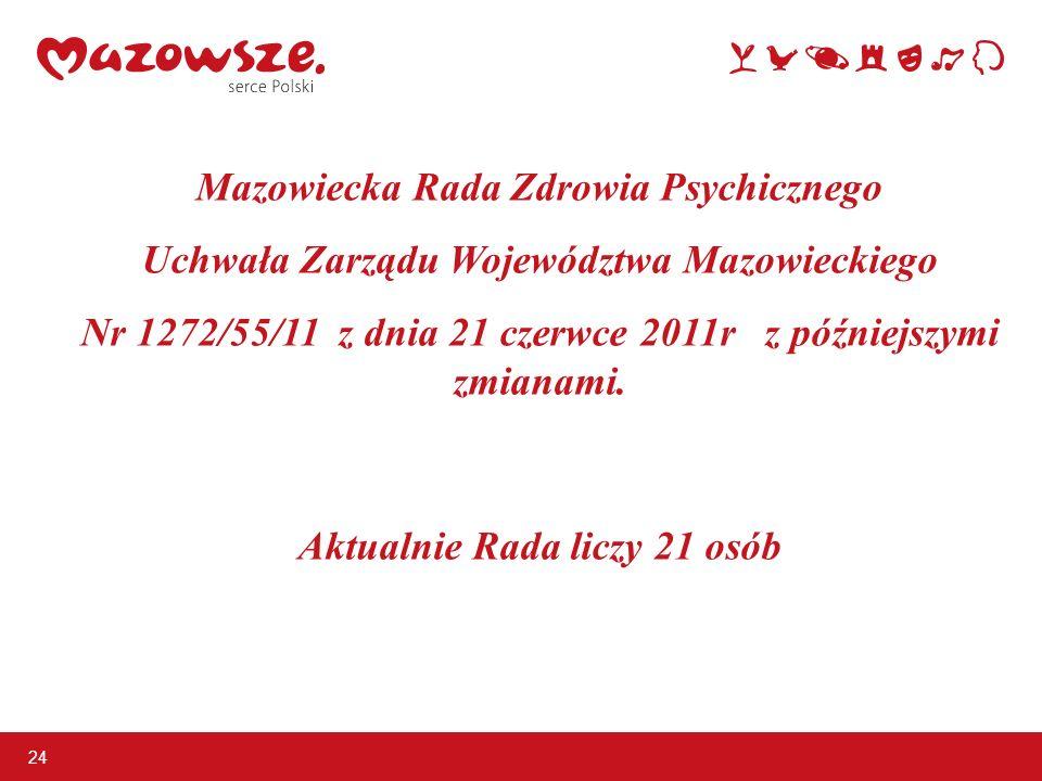 Mazowiecka Rada Zdrowia Psychicznego Uchwała Zarządu Województwa Mazowieckiego Nr 1272/55/11 z dnia 21 czerwce 2011r z późniejszymi zmianami. Aktualni