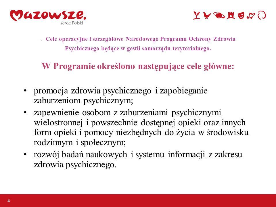 Mazowiecki Program Zwiększania Dostępności do Form Środowiskowej Psychiatrycznej Opieki Zdrowotnej Zadania organizacyjne wydzielenie CZP w istniejących placówkach opieki psychiatrycznej, zdiagnozowanie tzw.
