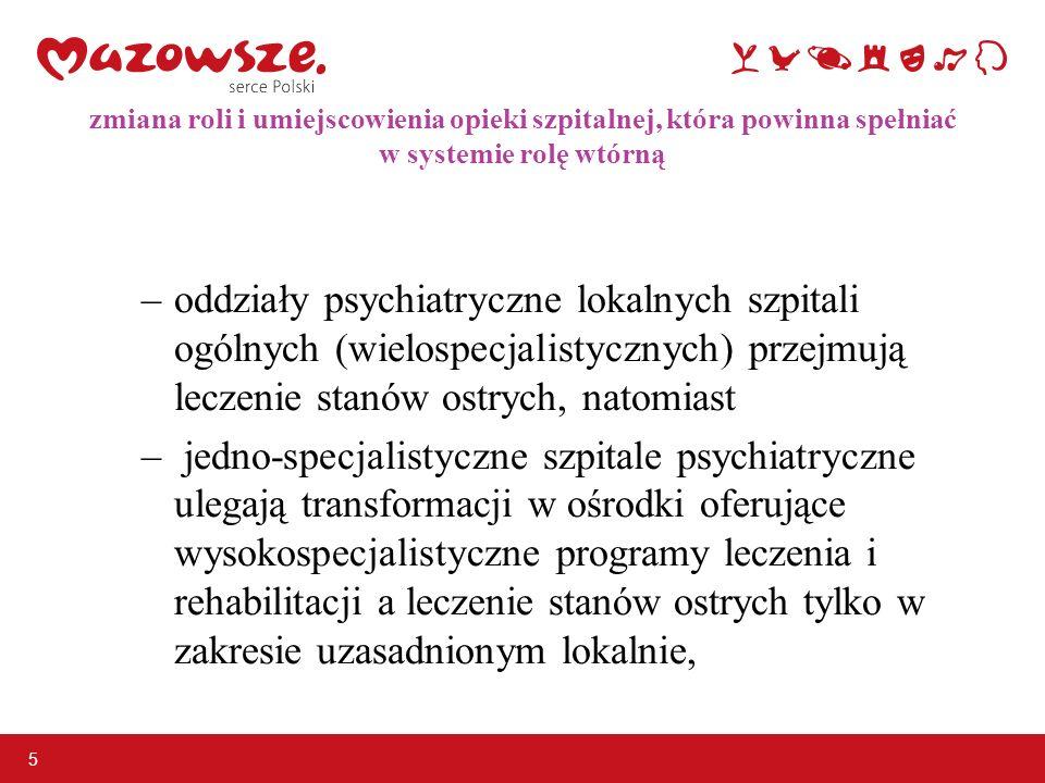 Mazowiecki Program Zwiększania Dostępności do Form Środowiskowej Psychiatrycznej Opieki Zdrowotnej (program szczegółowy MPOZP) Cel: Wdrożenie modelu środowiskowej opieki zdrowotnej dla osób z zaburzeniami psychicznymi poprzez Utworzenie i rozwój sieci centrów zdrowia psychicznego zgodnie z zalecanymi wskaźnikami.