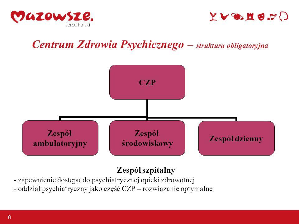 Centrum Zdrowia Psychicznego – struktura obligatoryjna 8 CZP Zespół ambulatoryjny Zespół środowiskowy Zespół dzienny Zespół szpitalny - zapewnienie do