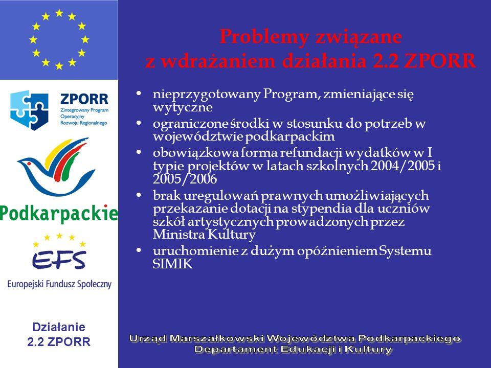 Działanie 2.2 ZPORR Problemy związane z wdrażaniem działania 2.2 ZPORR nieprzygotowany Program, zmieniające się wytyczne ograniczone środki w stosunku