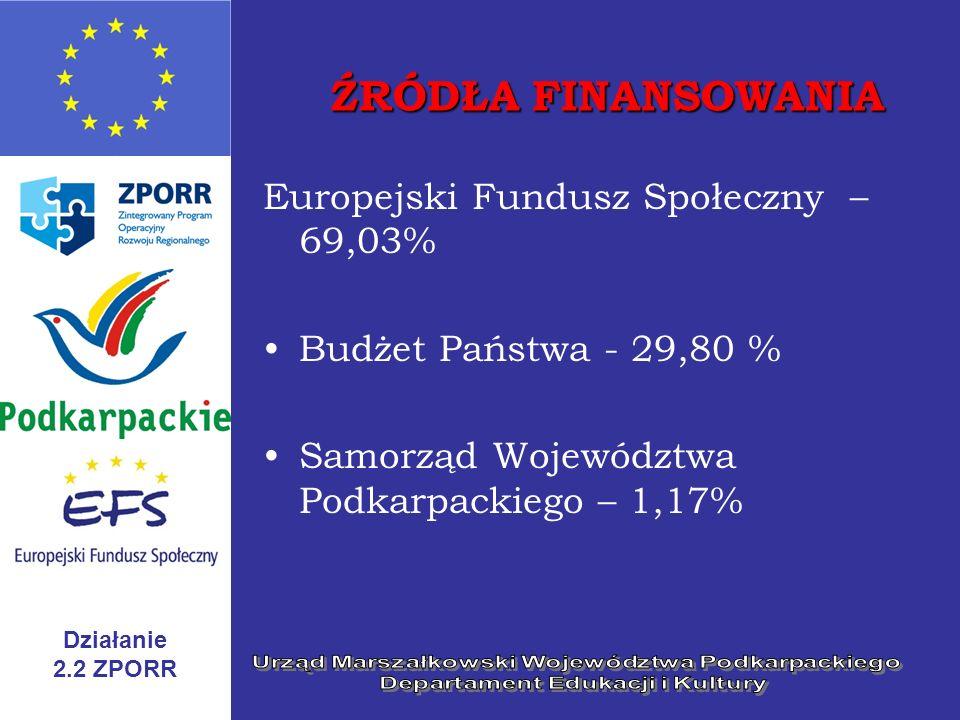 Działanie 2.2 ZPORR ŹRÓDŁA FINANSOWANIA Europejski Fundusz Społeczny – 69,03% Budżet Państwa - 29,80 % Samorząd Województwa Podkarpackiego – 1,17%