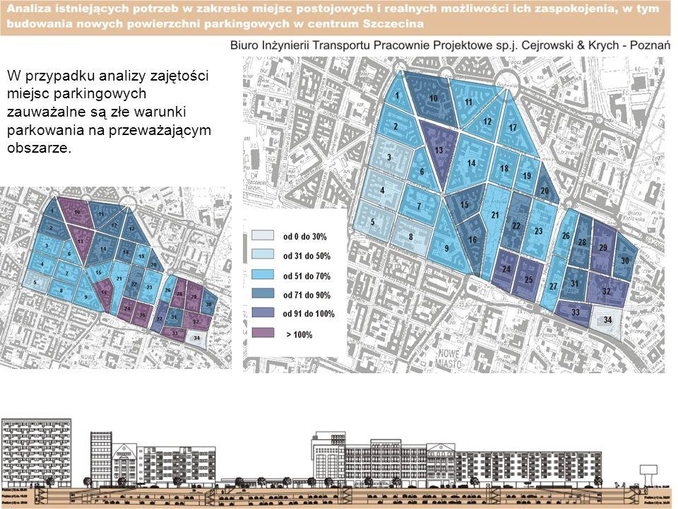 W przypadku analizy zajętości miejsc parkingowych zauważalne są złe warunki parkowania na przeważającym obszarze.