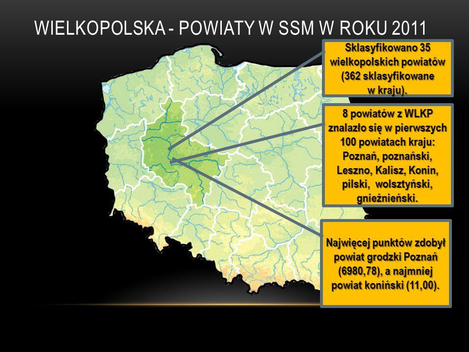 WIELKOPOLSKA - POWIATY W SSM W ROKU 2011 Sklasyfikowano 35 wielkopolskich powiatów (362 sklasyfikowane w kraju). 8 powiatów z WLKP znalazło się w pier