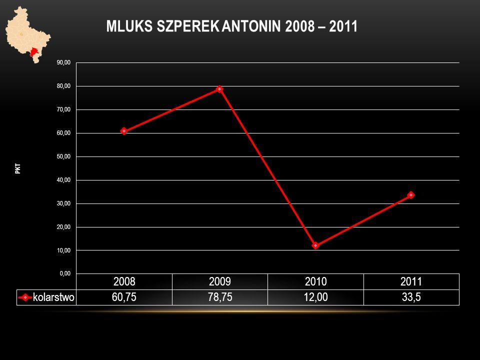 MLUKS SZPEREK ANTONIN 2008 – 2011
