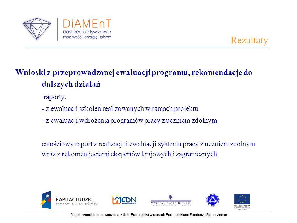 Wnioski z przeprowadzonej ewaluacji programu, rekomendacje do dalszych działań raporty: - z ewaluacji szkoleń realizowanych w ramach projektu - z ewal