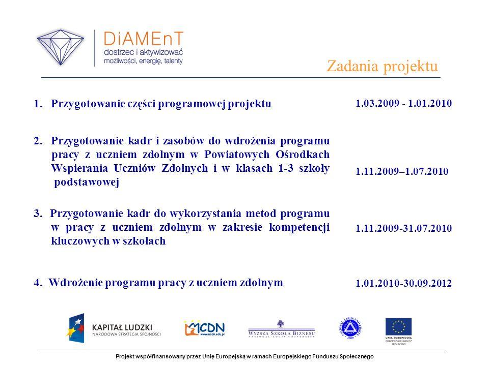 Zadania projektu Projekt współfinansowany przez Unię Europejską w ramach Europejskiego Funduszu Społecznego 1. Przygotowanie części programowej projek