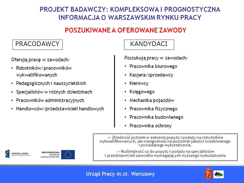 Urząd Pracy m.st. Warszawy PROJEKT BADAWCZY: KOMPLEKSOWA I PROGNOSTYCZNA INFORMACJA O WARSZAWSKIM RYNKU PRACY POSZUKIWANE A OFEROWANE ZAWODY Oferują p