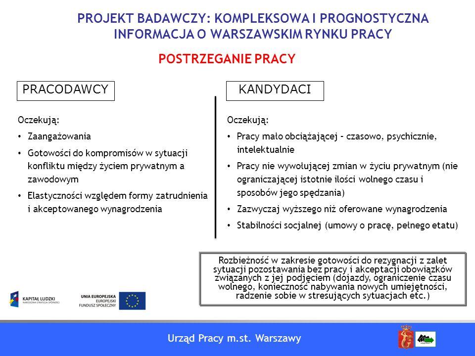 Urząd Pracy m.st. Warszawy PROJEKT BADAWCZY: KOMPLEKSOWA I PROGNOSTYCZNA INFORMACJA O WARSZAWSKIM RYNKU PRACY Oczekują: Zaangażowania Gotowości do kom