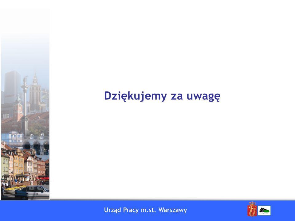 Urząd Pracy m.st. Warszawy Dziękujemy za uwagę