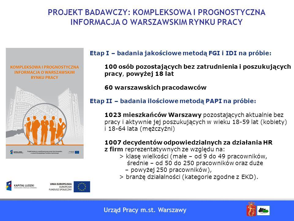 Urząd Pracy m.st. Warszawy Etap I – badania jakościowe metodą FGI i IDI na próbie: 100 osób pozostających bez zatrudnienia i poszukujących pracy, powy