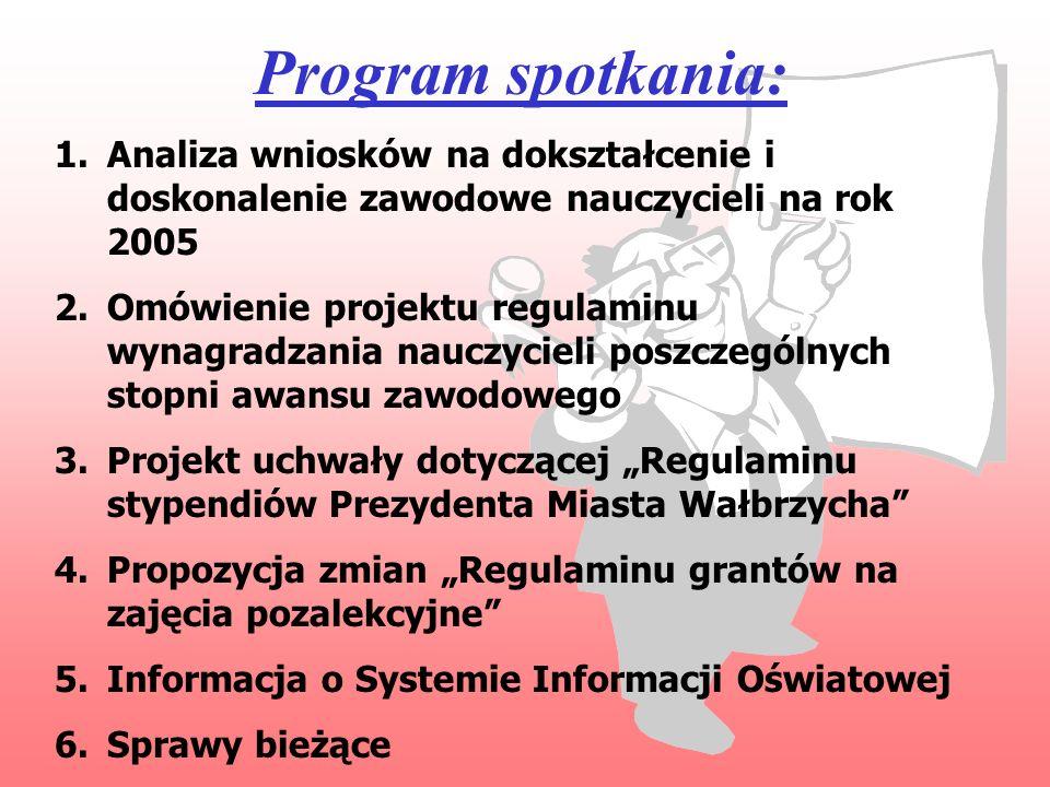 Program spotkania: 1.Analiza wniosków na dokształcenie i doskonalenie zawodowe nauczycieli na rok 2005 2.Omówienie projektu regulaminu wynagradzania n