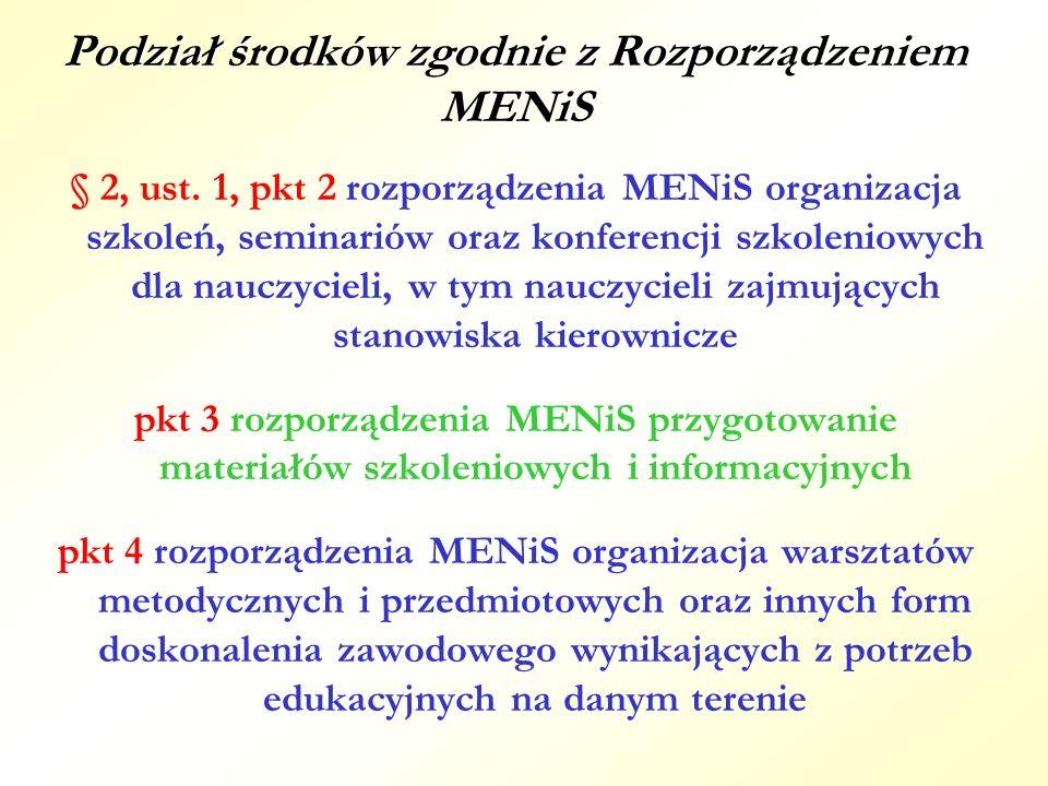 Podział środków zgodnie z Rozporządzeniem MENiS § 2, ust. 1, pkt 2 rozporządzenia MENiS organizacja szkoleń, seminariów oraz konferencji szkoleniowych