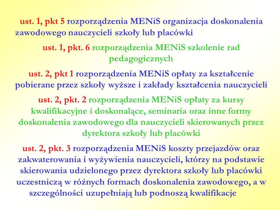ust. 1, pkt 5 rozporządzenia MENiS organizacja doskonalenia zawodowego nauczycieli szkoły lub placówki ust. 1, pkt. 6 rozporządzenia MENiS szkolenie r