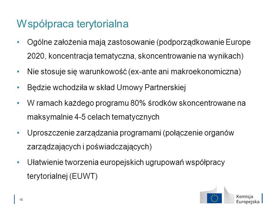 15 Współpraca terytorialna Ogólne założenia mają zastosowanie (podporządkowanie Europe 2020, koncentracja tematyczna, skoncentrowanie na wynikach) Nie