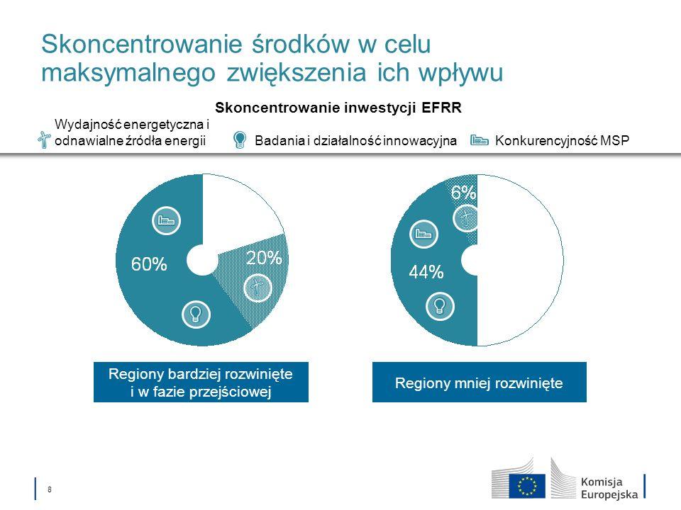 8 Regiony mniej rozwinięte Regiony bardziej rozwinięte i w fazie przejściowej Skoncentrowanie środków w celu maksymalnego zwiększenia ich wpływu Badan