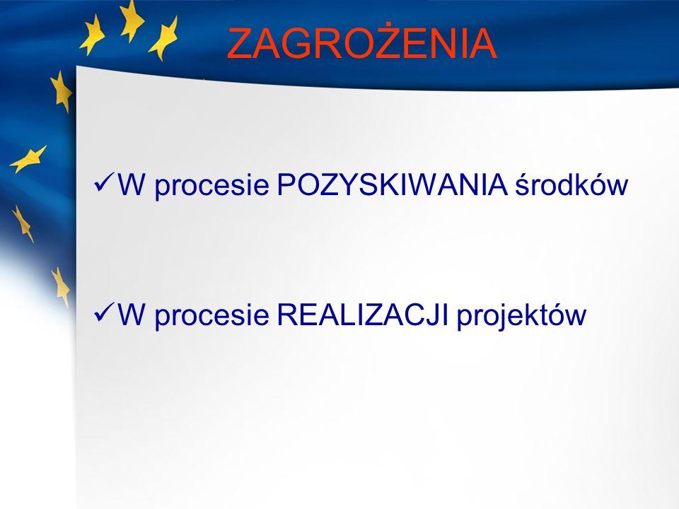 ZAGROŻENIA W procesie POZYSKIWANIA środków W procesie REALIZACJI projektów