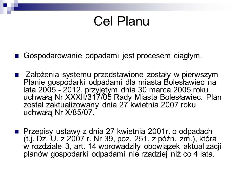 Uwarunkowania Krajowy plan gospodarki odpadami 2010 Plan gospodarki odpadami dla województwa dolnośląskiego na lata 2009 – 2015 Ustawa o odpadach Rozporządzenie z dnia 9 kwietnia 2003 r.