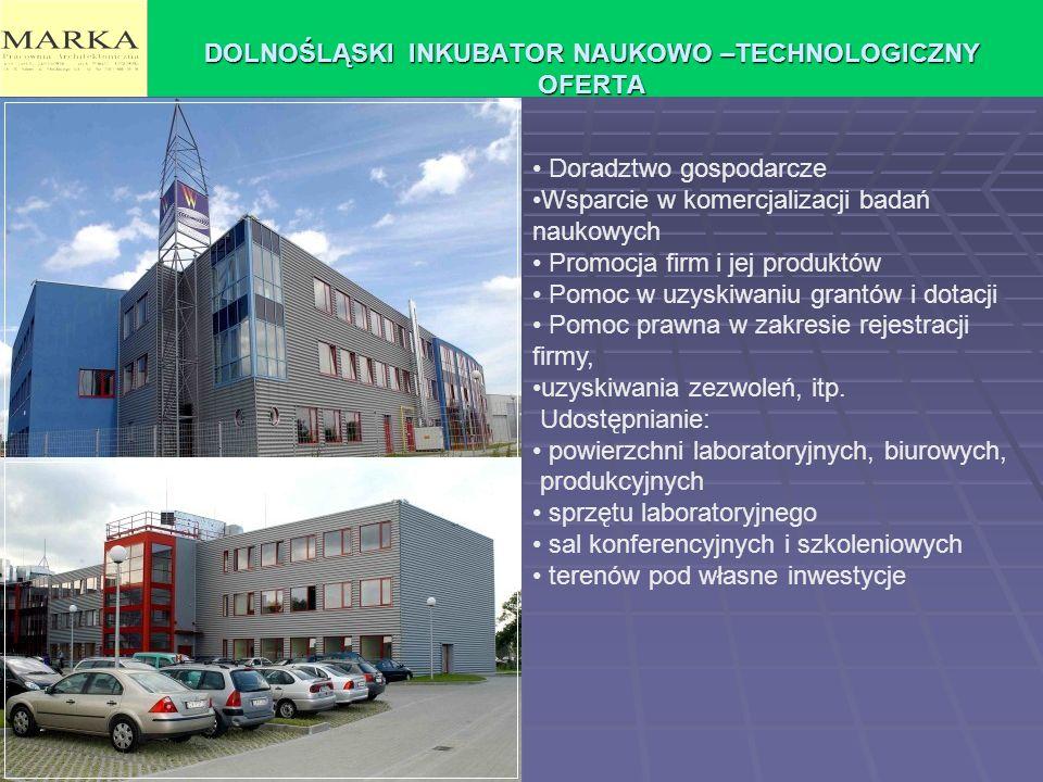 DOLNOŚLĄSKI INKUBATOR NAUKOWO –TECHNOLOGICZNY OFERTA Doradztwo gospodarcze Wsparcie w komercjalizacji badań naukowych Promocja firm i jej produktów Po