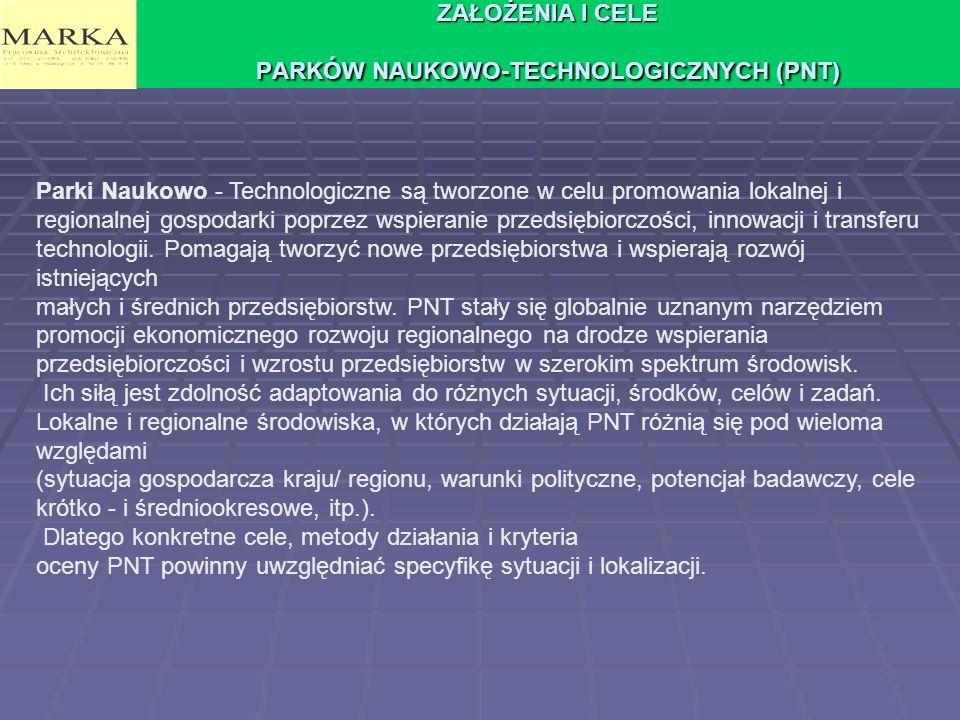 ZAŁOŻENIA I CELE PARKÓW NAUKOWO-TECHNOLOGICZNYCH (PNT) Parki Naukowo - Technologiczne są tworzone w celu promowania lokalnej i regionalnej gospodarki poprzez wspieranie przedsiębiorczości, innowacji i transferu technologii.