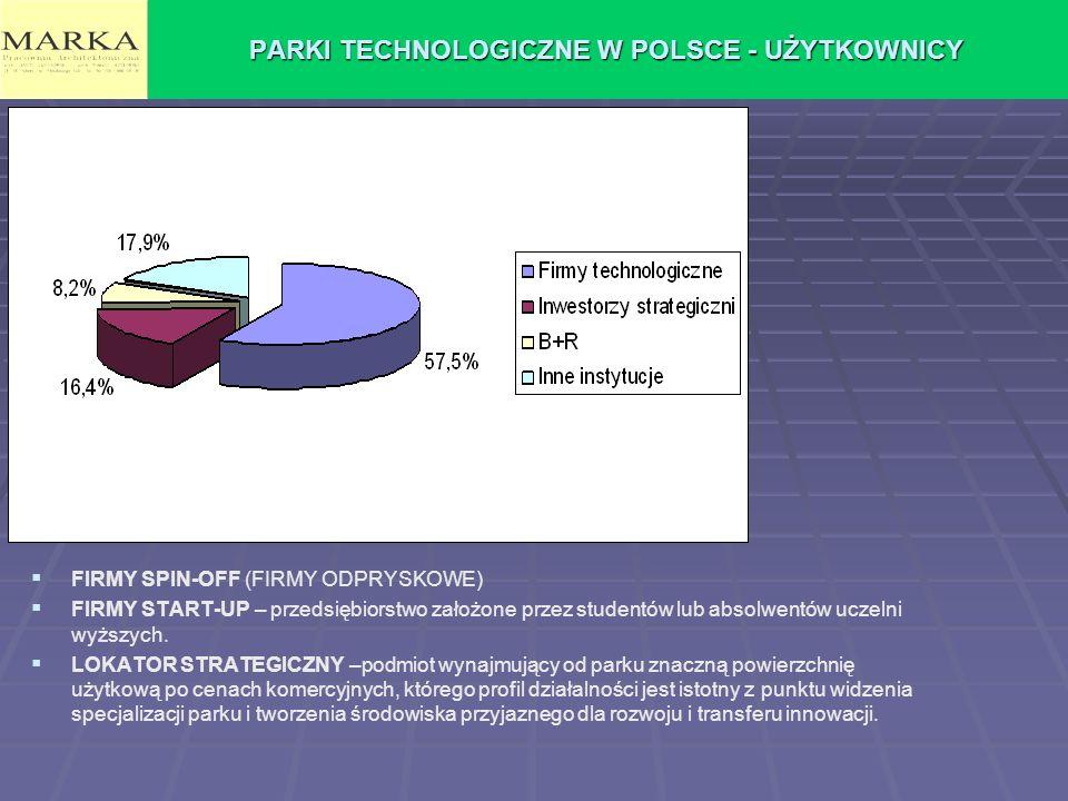 LOKALIZACJA PNT W POLSCE · Poznański Park Naukowo- Technologiczny (rok założenia 1995), · Krakowski Park Technologiczny (1998), · Wrocławski Park Technologiczny (1998), · Park Naukowo-Technologiczny w Koszalinie (1998), · Szczeciński Park Naukowo- Technologiczny (2000), · Pomorski Park Naukowo- Technologiczny w Gdyni (2001), · Bełchatowsko-Kleszczowski Park Przemysłowo-Technologiczny (2003), · Toruński Park Naukowo- Technologiczny (2005).