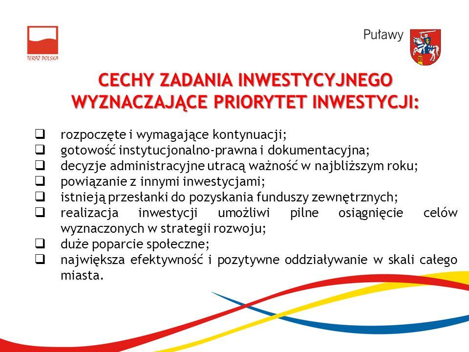 CECHY ZADANIA INWESTYCYJNEGO WYZNACZAJĄCE PRIORYTET INWESTYCJI: rozpoczęte i wymagające kontynuacji; gotowość instytucjonalno-prawna i dokumentacyjna; decyzje administracyjne utracą ważność w najbliższym roku; powiązanie z innymi inwestycjami; istnieją przesłanki do pozyskania funduszy zewnętrznych; realizacja inwestycji umożliwi pilne osiągnięcie celów wyznaczonych w strategii rozwoju; duże poparcie społeczne; największa efektywność i pozytywne oddziaływanie w skali całego miasta.