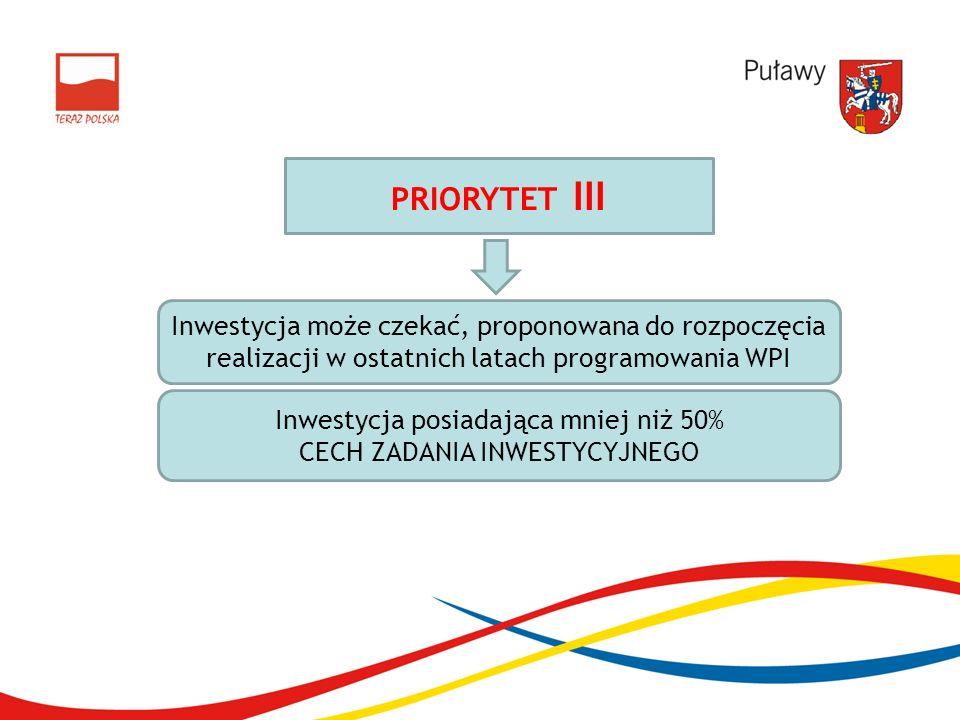 PRIORYTET III Inwestycja może czekać, proponowana do rozpoczęcia realizacji w ostatnich latach programowania WPI Inwestycja posiadająca mniej niż 50% CECH ZADANIA INWESTYCYJNEGO