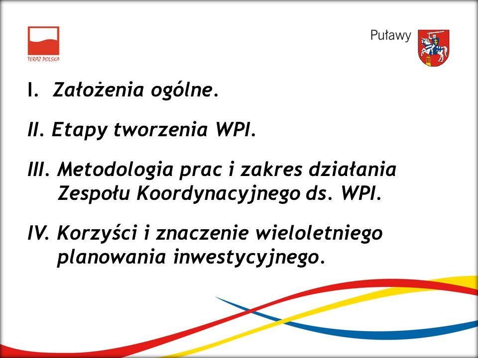 I. Założenia ogólne. II. Etapy tworzenia WPI. III. Metodologia prac i zakres działania Zespołu Koordynacyjnego ds. WPI. IV. Korzyści i znaczenie wielo