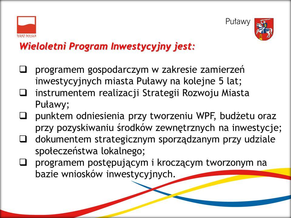 Wieloletni Program Inwestycyjny jest: programem gospodarczym w zakresie zamierzeń inwestycyjnych miasta Puławy na kolejne 5 lat; instrumentem realizac