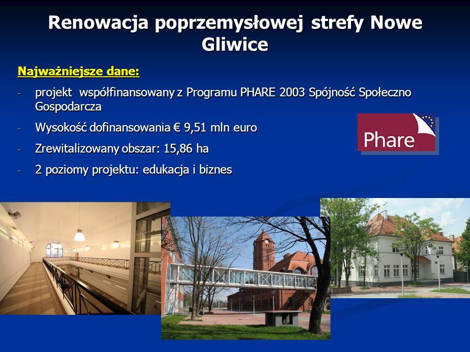 Renowacja poprzemysłowej strefy Nowe Gliwice Najważniejsze dane: - projekt współfinansowany z Programu PHARE 2003 Spójność Społeczno Gospodarcza - Wys