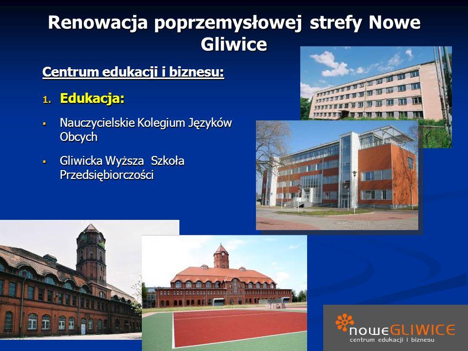 Renowacja poprzemysłowej strefy Nowe Gliwice Centrum edukacji i biznesu: 1. Edukacja: Nauczycielskie Kolegium Języków Obcych Nauczycielskie Kolegium J