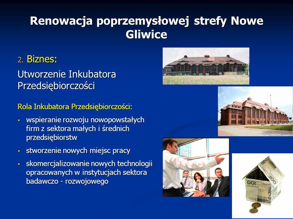 Renowacja poprzemysłowej strefy Nowe Gliwice 2. Biznes: Utworzenie Inkubatora Przedsiębiorczości Rola Inkubatora Przedsiębiorczości: wspieranie rozwoj