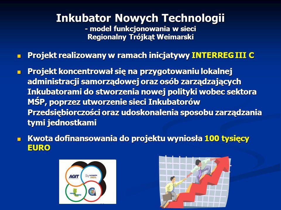 Inkubator Nowych Technologii - model funkcjonowania w sieci Regionalny Trójkąt Weimarski Projekt realizowany w ramach inicjatywy INTERREG III C Projek