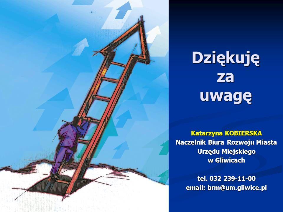Dziękuję za uwagę Katarzyna KOBIERSKA Naczelnik Biura Rozwoju Miasta Urzędu Miejskiego w Gliwicach tel. 032 239-11-00 email: brm@um.gliwice.pl