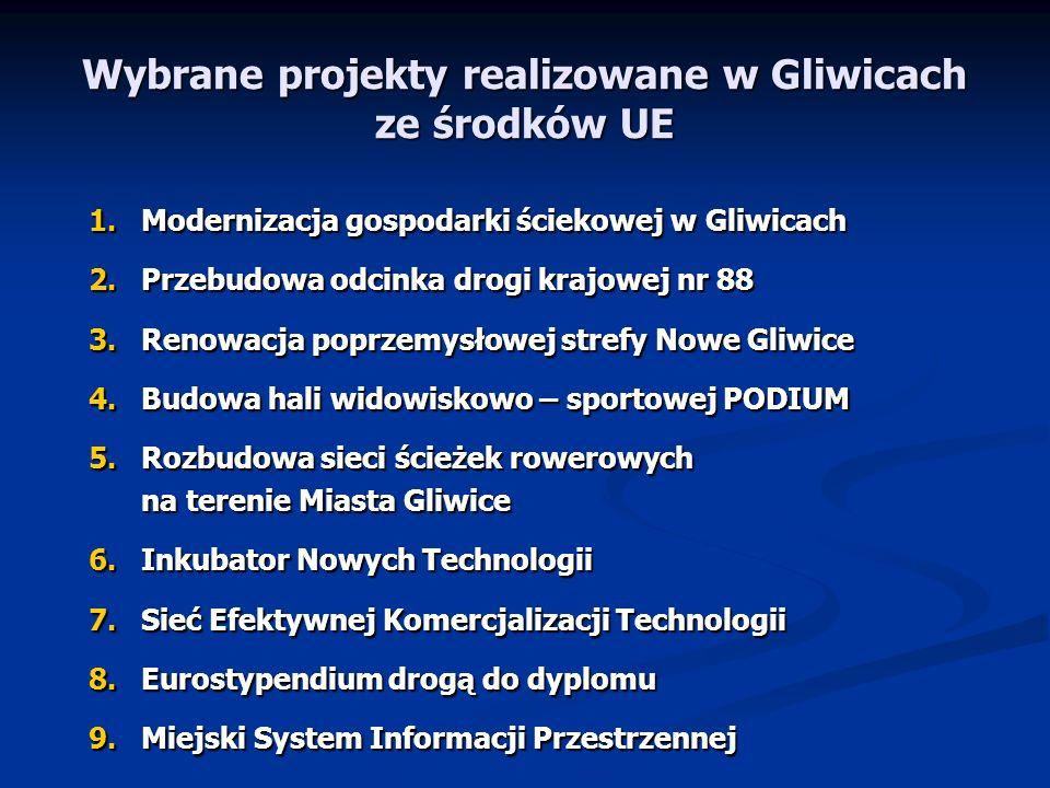 Wybrane projekty realizowane w Gliwicach ze środków UE 1.Modernizacja gospodarki ściekowej w Gliwicach 2.Przebudowa odcinka drogi krajowej nr 88 3.Ren