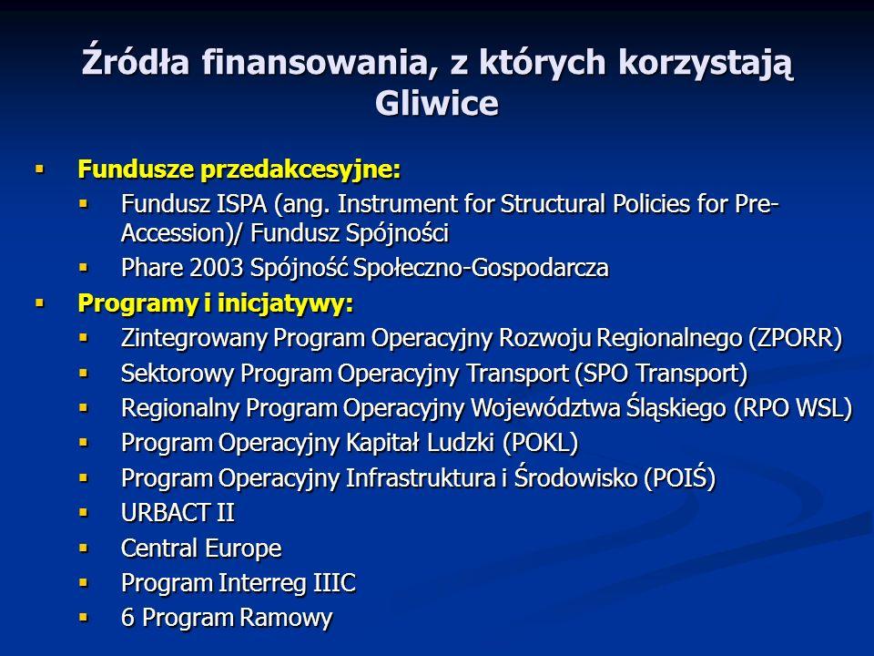 Źródła finansowania, z których korzystają Gliwice Fundusze przedakcesyjne: Fundusze przedakcesyjne: Fundusz ISPA (ang. Instrument for Structural Polic