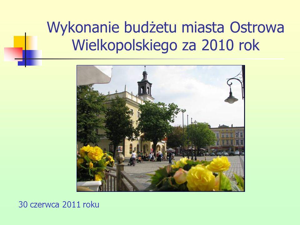 Wykonanie budżetu miasta Ostrowa Wielkopolskiego za 2010 rok 30 czerwca 2011 roku