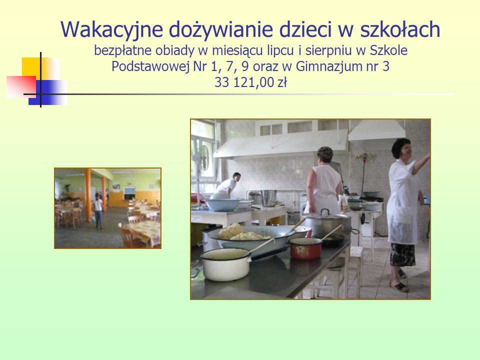 Wakacyjne dożywianie dzieci w szkołach bezpłatne obiady w miesiącu lipcu i sierpniu w Szkole Podstawowej Nr 1, 7, 9 oraz w Gimnazjum nr 3 33 121,00 zł