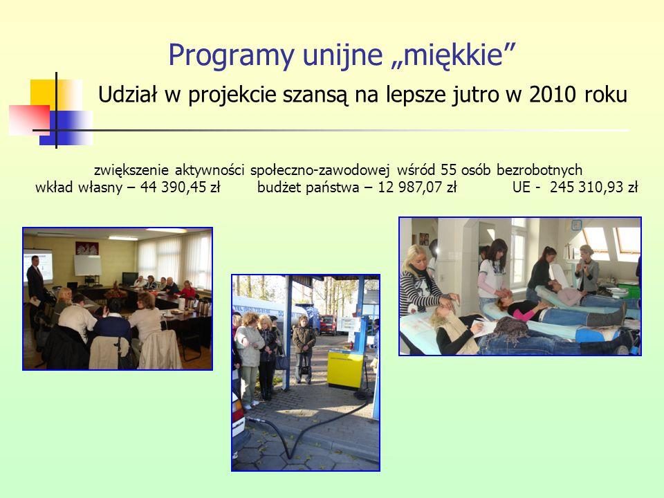 Programy unijne miękkie Udział w projekcie szansą na lepsze jutro w 2010 roku zwiększenie aktywności społeczno-zawodowej wśród 55 osób bezrobotnych wkład własny – 44 390,45 zł budżet państwa – 12 987,07 zł UE - 245 310,93 zł
