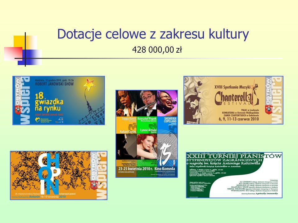 Dotacje celowe z zakresu kultury 428 000,00 zł
