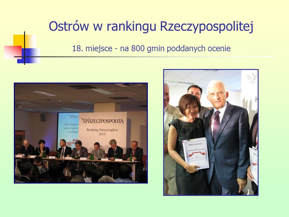 Ostrów w rankingu Rzeczypospolitej 18. miejsce - na 800 gmin poddanych ocenie