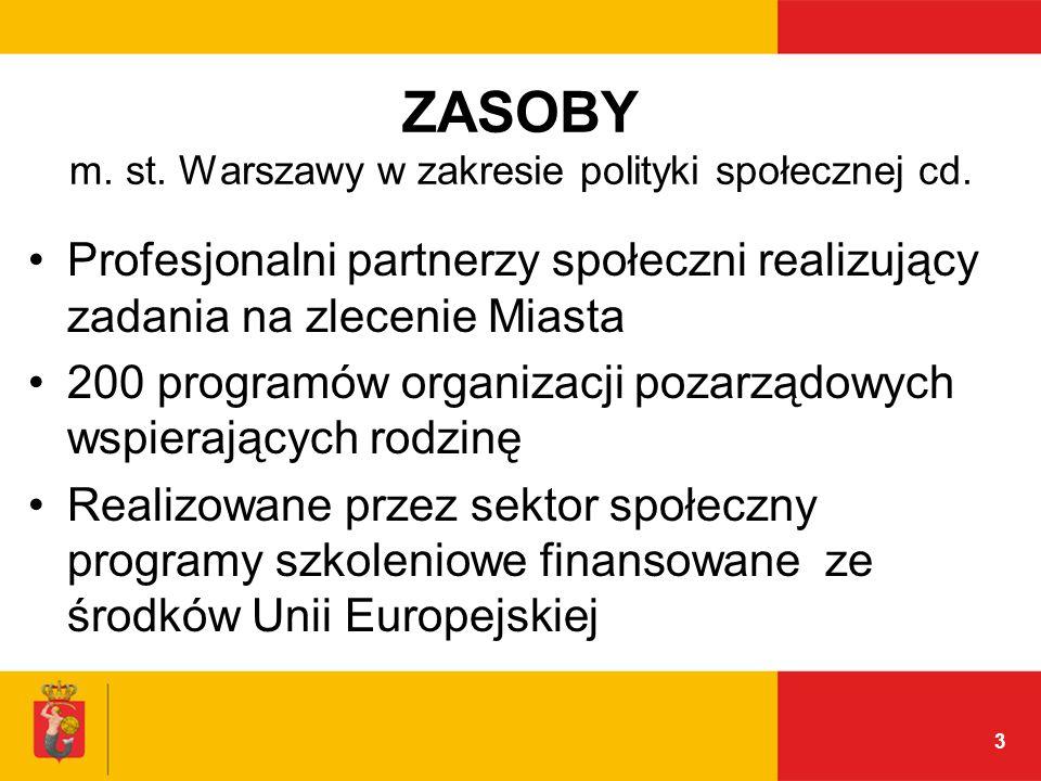 3 ZASOBY m. st. Warszawy w zakresie polityki społecznej cd. Profesjonalni partnerzy społeczni realizujący zadania na zlecenie Miasta 200 programów org