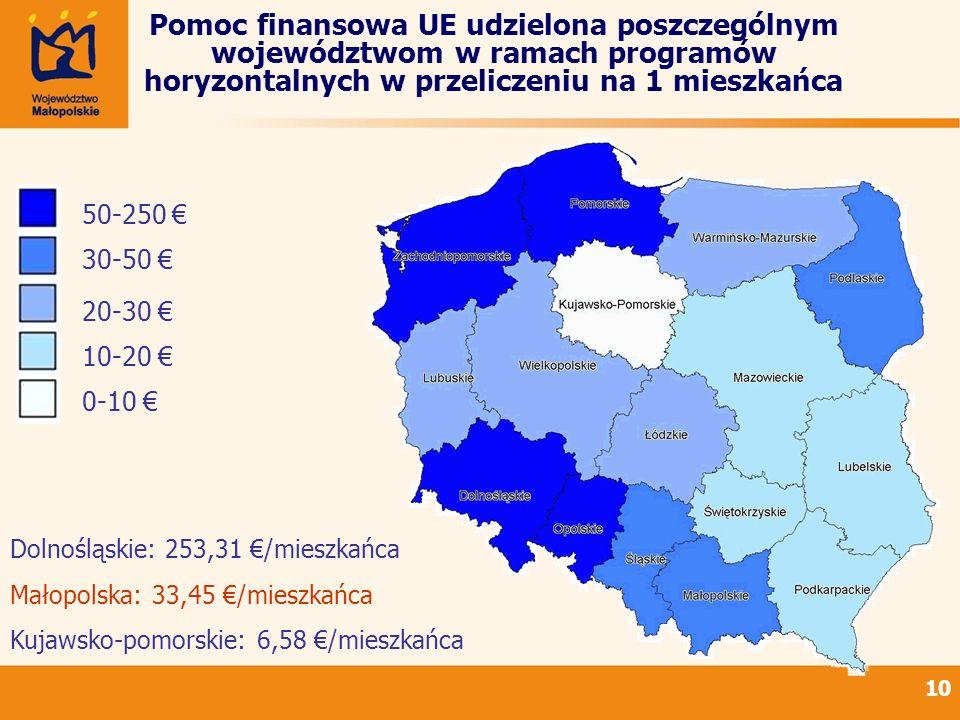 10 Pomoc finansowa UE udzielona poszczególnym województwom w ramach programów horyzontalnych w przeliczeniu na 1 mieszkańca 50-250 30-50 20-30 10-20 0