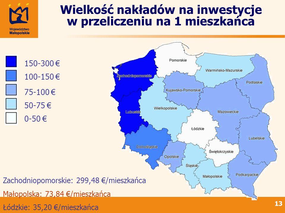 13 Wielkość nakładów na inwestycje w przeliczeniu na 1 mieszkańca 150-300 100-150 75-100 50-75 0-50 Zachodniopomorskie: 299,48 /mieszkańca Małopolska: