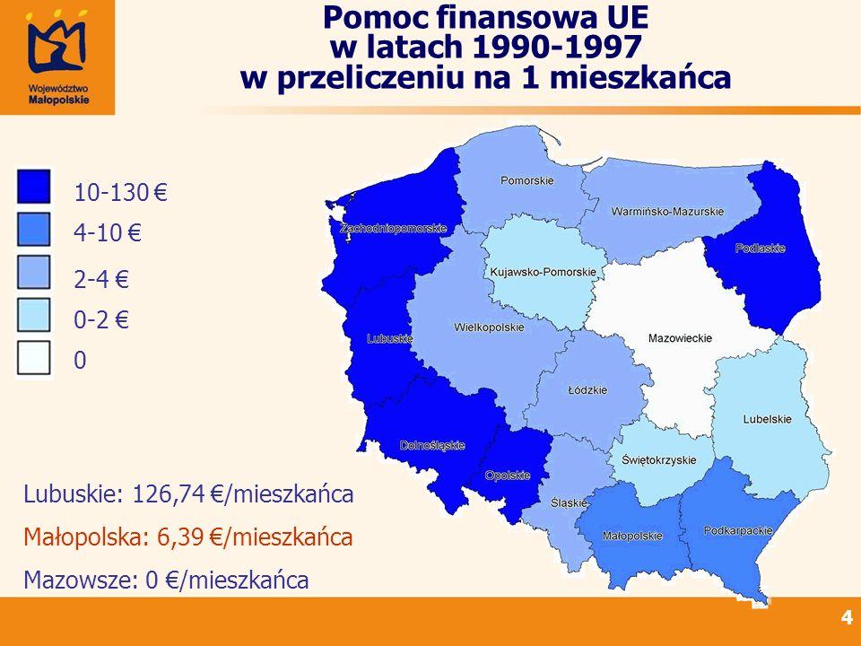 15 Pomoc finansowa przyznana powiatom małopolskim w przeliczeniu na 1 mieszkańca 100-255 50-100 40-50 20-40 0-20 m.