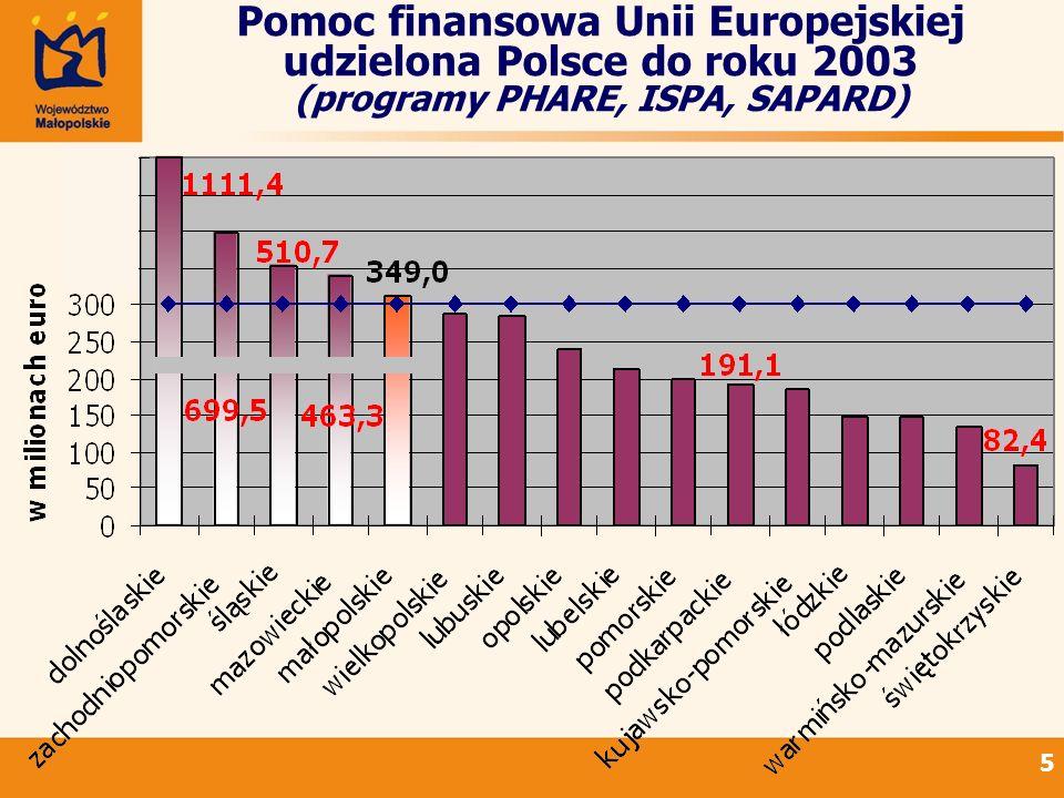 16 http://www.malopolska.pl Urząd Marszałkowski Województwa Małopolskiego ul. Basztowa 22, Kraków