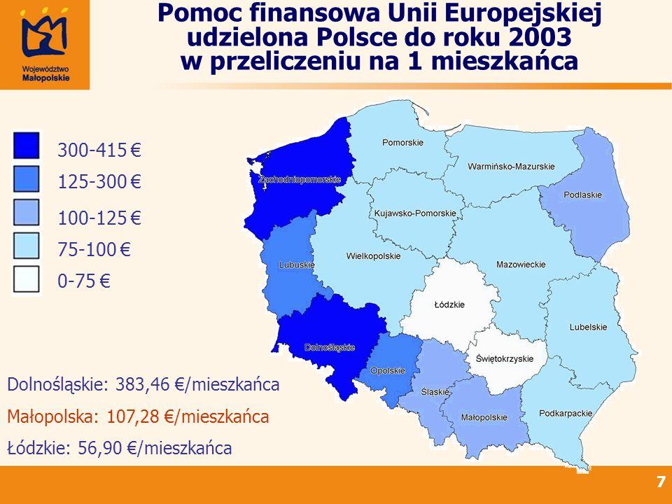 8 Pomoc finansowa UE udzielona poszczególnym województwom w ramach programów horyzontalnych