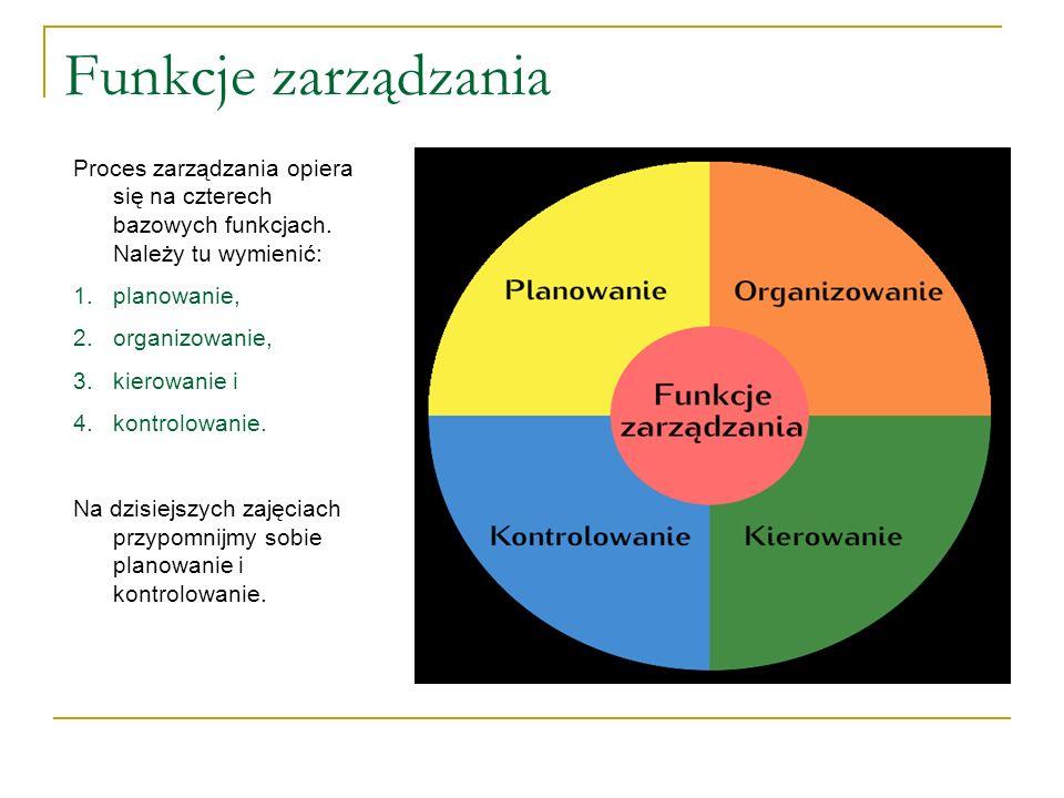 Funkcje zarządzania Proces zarządzania opiera się na czterech bazowych funkcjach. Należy tu wymienić: 1.planowanie, 2.organizowanie, 3.kierowanie i 4.